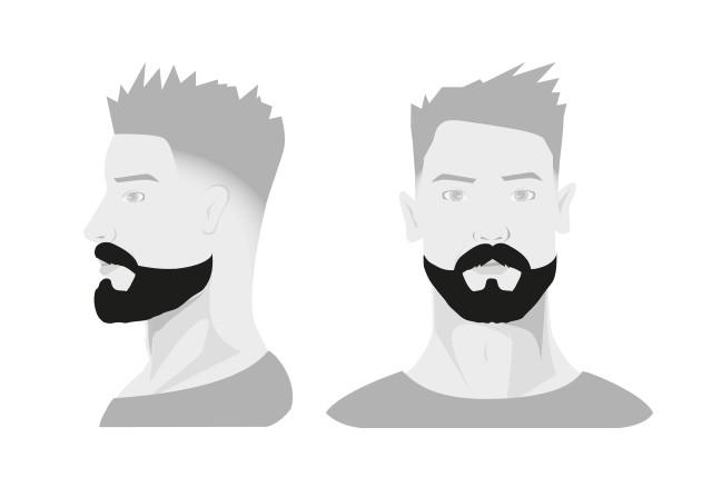 Bartformen rasieren