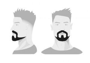 Schifferkrause Bart